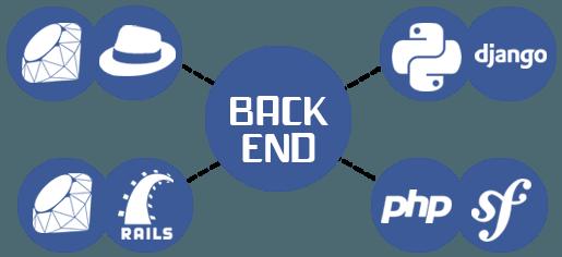 BACKEND RUBY SINATRA RUBY RAILS PYTHON DJANGO PHP SYMPHONY - Backend Technologies - 2018