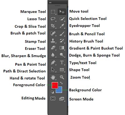 Toolbox tool panel - Toolbox - tool panel