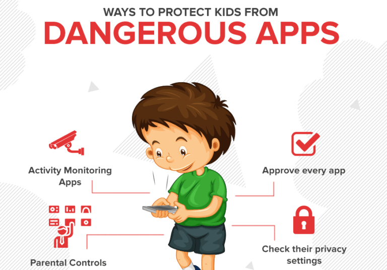 Parental Control Apps for Iphone Users
