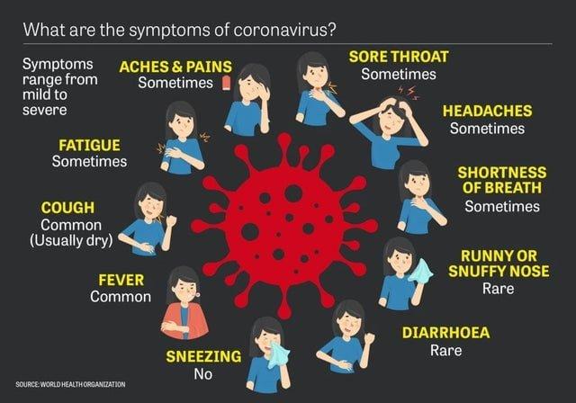 Covid-19 Stats Corona Virus Tekraze