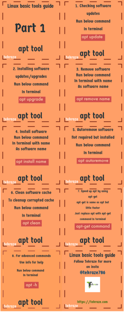Using apt tool infographics Linux basic tool series part 1 1