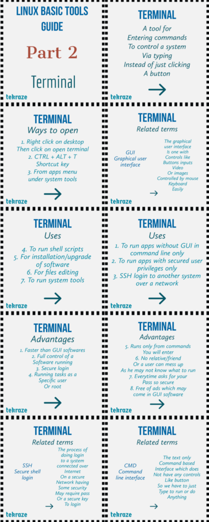 Linux Terminal Infographics